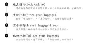 行李寄物流程