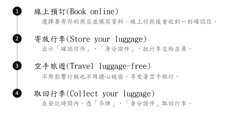 行李寄物流程luggage storage